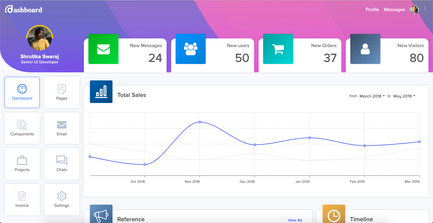 Next.JS Dashboard